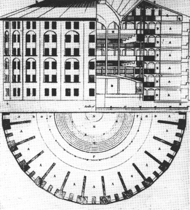 benthams-panopticon-copy.jpg